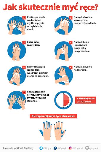 Podstawowe środki ochronne przeciwko nowemu koronawirusowi wywołującemu chorobę COVID-19 (Opracowano na podstawie danych WHO, ECDC i CDC)